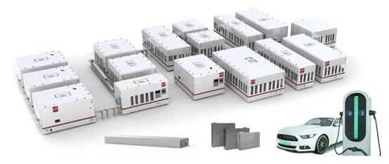 利元亨的CTP长电芯产线技术优势突显